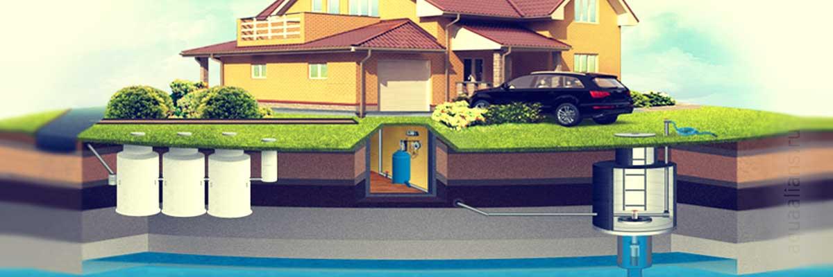 Надежный источник загородного водоснабжения - скважина на воду
